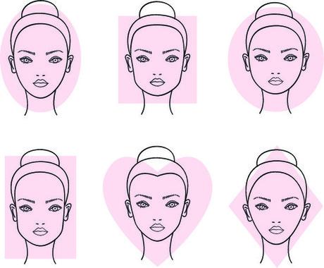 Dáng lông mày phù hợp với từng khuôn mặt